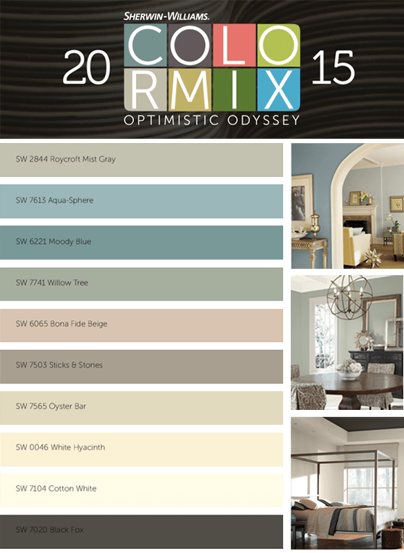 Sherwin Williams 2015 Colormix Forecast