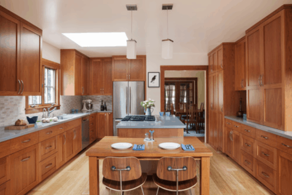 Popular Kitchen Style – Craftsman